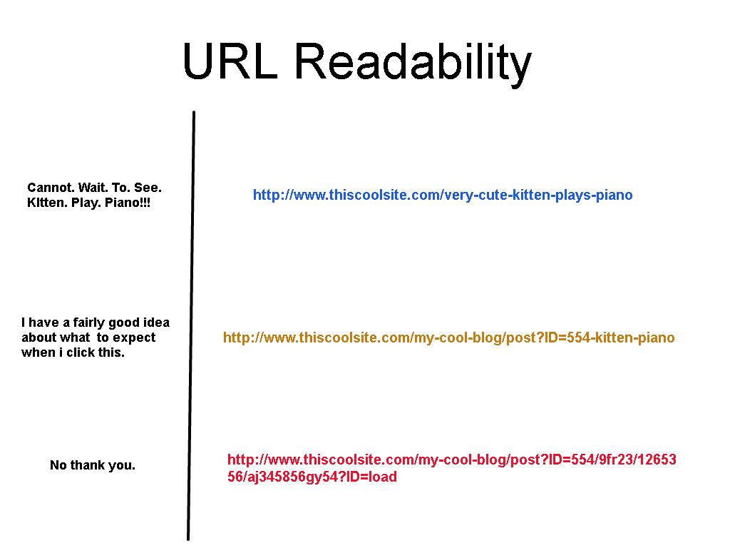 url-readability